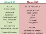 Fig.5-Dieta_Donatore